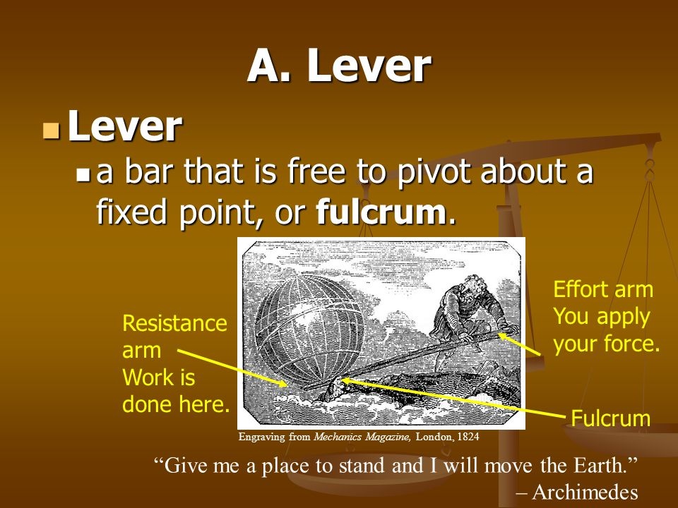 """A. Lever Lever Lever a bar that is free to pivot about a fixed point, or fulcrum. a bar that is free to pivot about a fixed point, or fulcrum. """"Give m"""