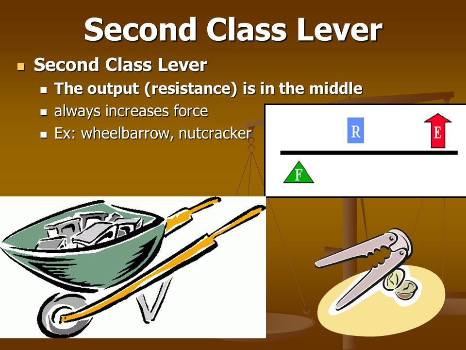 Second Class Lever Second Class Lever Second Class Lever The output (resistance) is in the middle The output (resistance) is in the middle always incr
