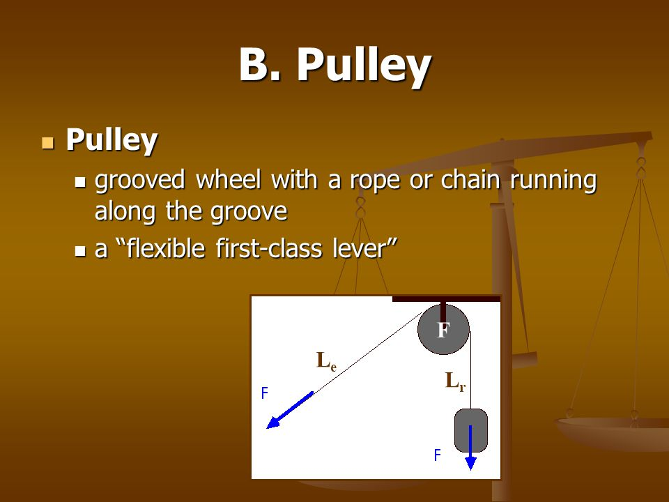 """B. Pulley Pulley Pulley grooved wheel with a rope or chain running along the groove grooved wheel with a rope or chain running along the groove a """"fle"""