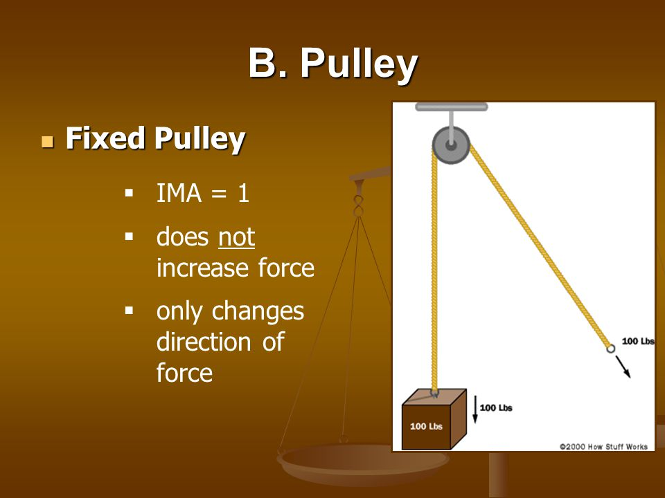 B. Pulley Fixed Pulley Fixed Pulley  IMA = 1  does not increase force  only changes direction of force