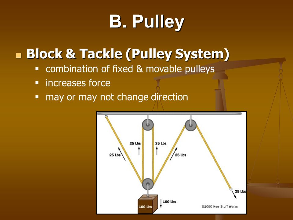 B. Pulley Block & Tackle (Pulley System) Block & Tackle (Pulley System)  combination of fixed & movable pulleys  increases force  may or may not ch