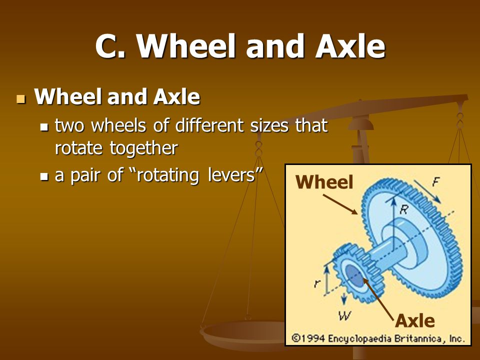 C. Wheel and Axle Wheel and Axle Wheel and Axle two wheels of different sizes that rotate together two wheels of different sizes that rotate together