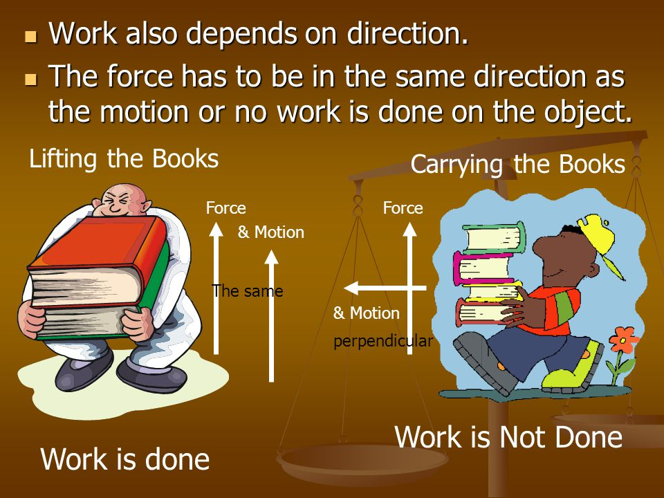 Work also depends on direction. Work also depends on direction. The force has to be in the same direction as the motion or no work is done on the obje