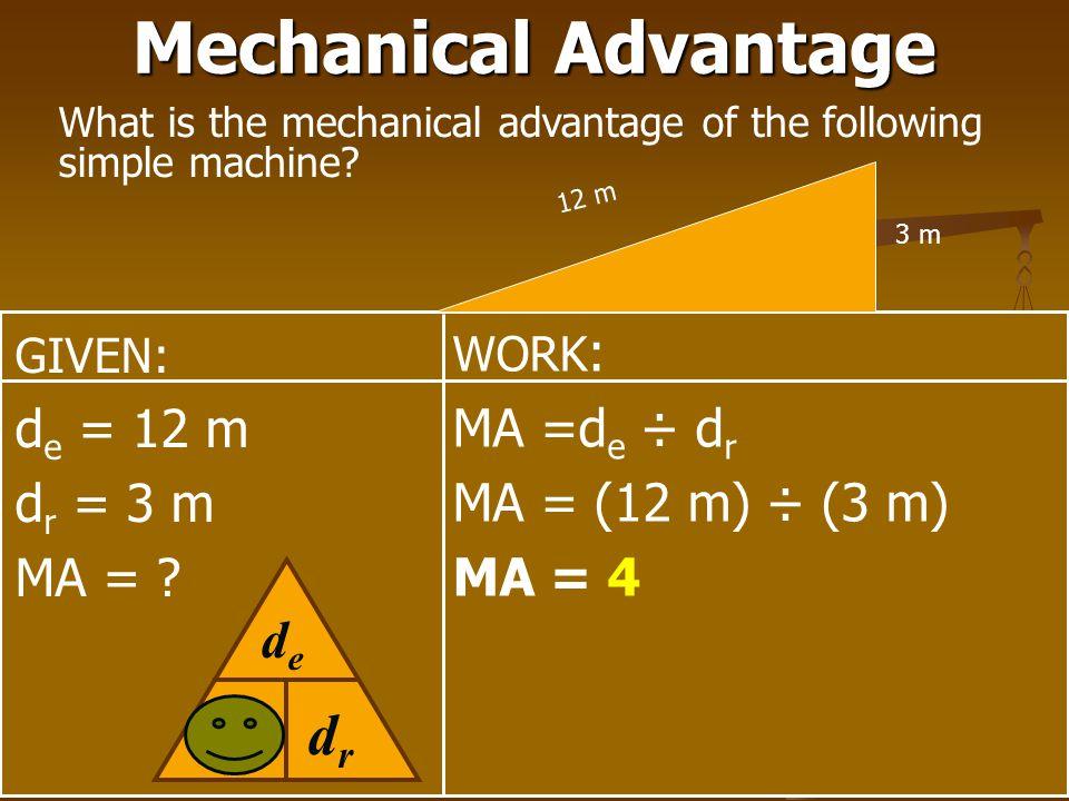 Mechanical Advantage What is the mechanical advantage of the following simple machine? GIVEN: d e = 12 m d r = 3 m MA = ? WORK : MA =d e ÷ d r MA = (1