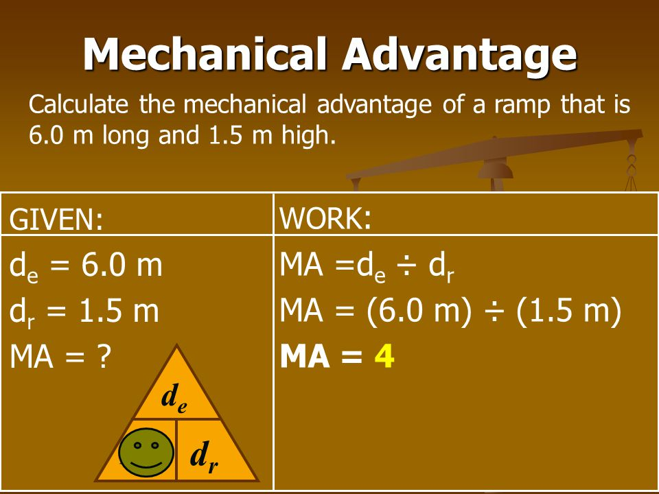 Mechanical Advantage Calculate the mechanical advantage of a ramp that is 6.0 m long and 1.5 m high. GIVEN: d e = 6.0 m d r = 1.5 m MA = ? WORK : MA =