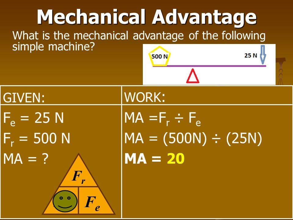 Mechanical Advantage What is the mechanical advantage of the following simple machine? GIVEN: F e = 25 N F r = 500 N MA = ? WORK : MA =F r ÷ F e MA =