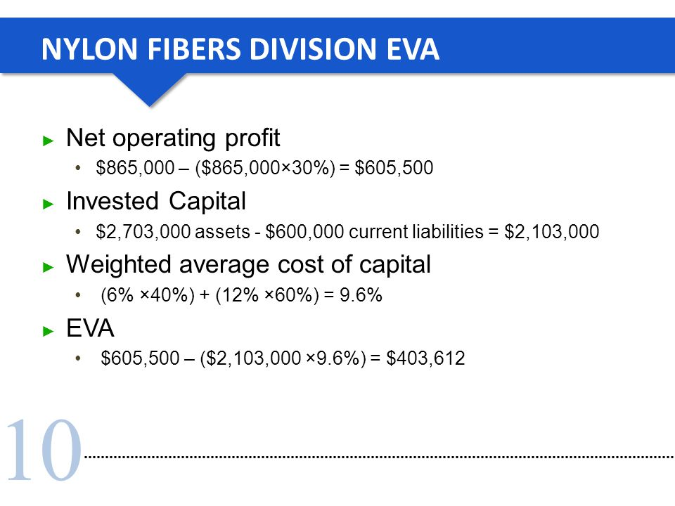 10 NYLON FIBERS DIVISION EVA ► Net operating profit $865,000 – ($865,000×30%) = $605,500 ► Invested Capital $2,703,000 assets - $600,000 current liabi