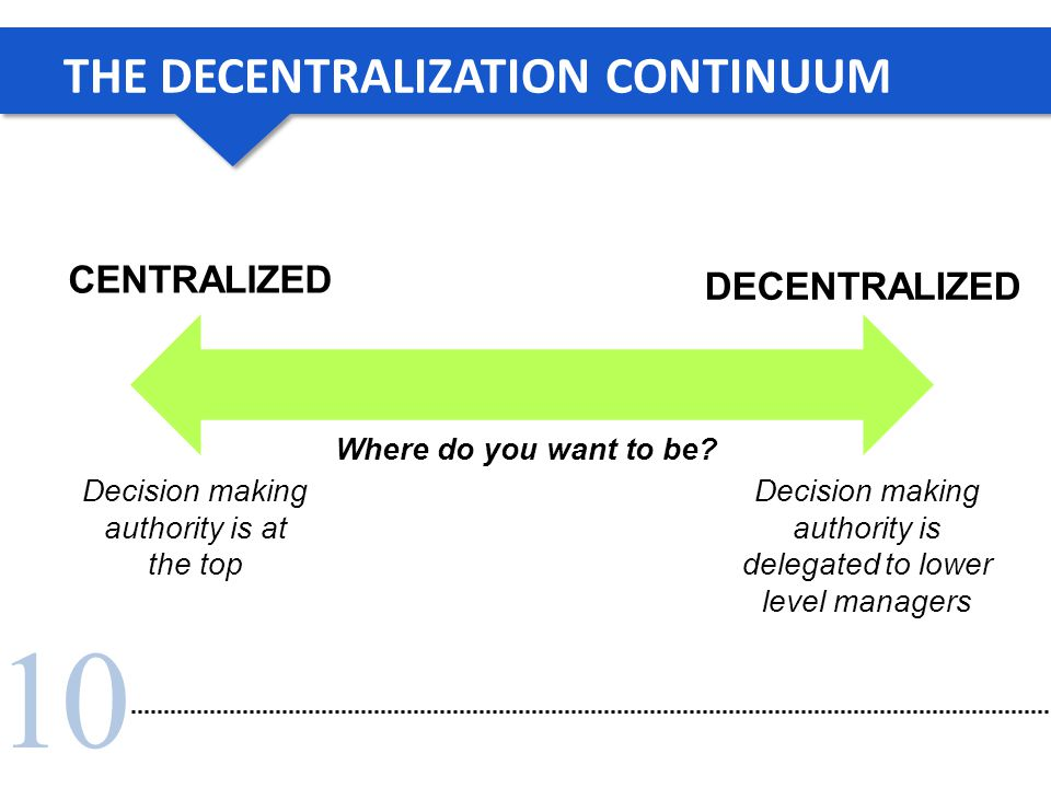 10 THE DECENTRALIZATION CONTINUUM CENTRALIZED DECENTRALIZED Decision making authority is at the top Decision making authority is delegated to lower le