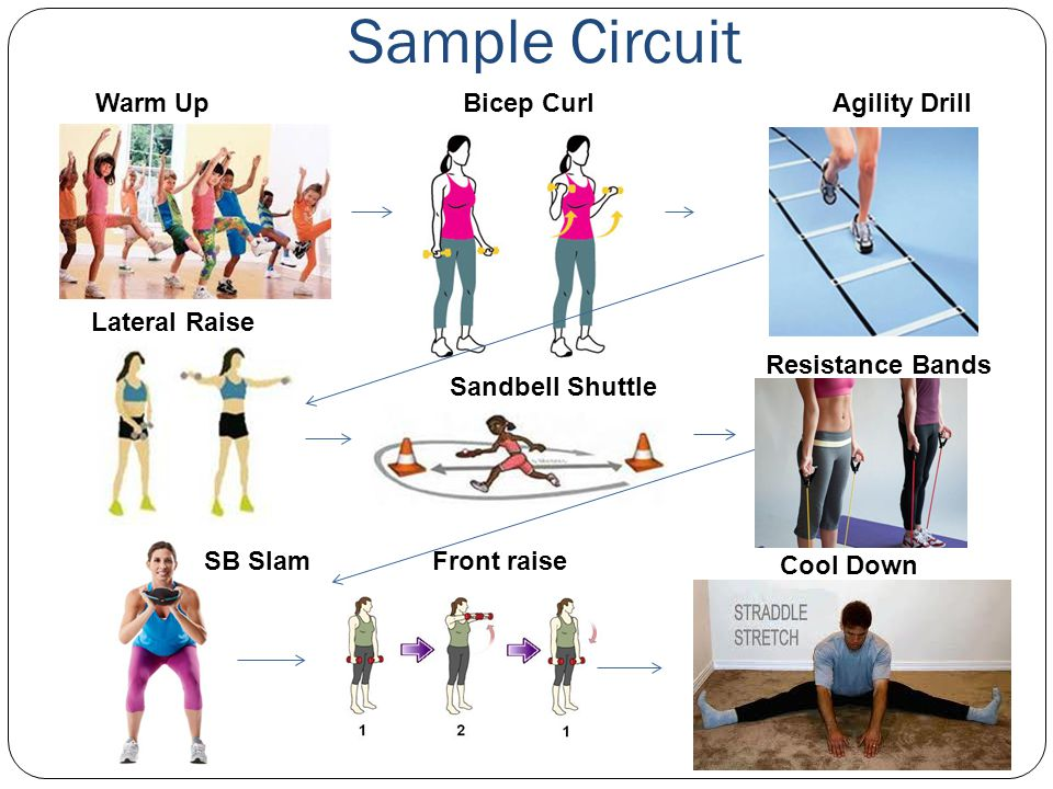 SAFETY Wear appropriate clothing and shoes Warm Up/Cool Down Warming up should be a part of any exercise routine, a proper warm-up is particularly important when circuit training.