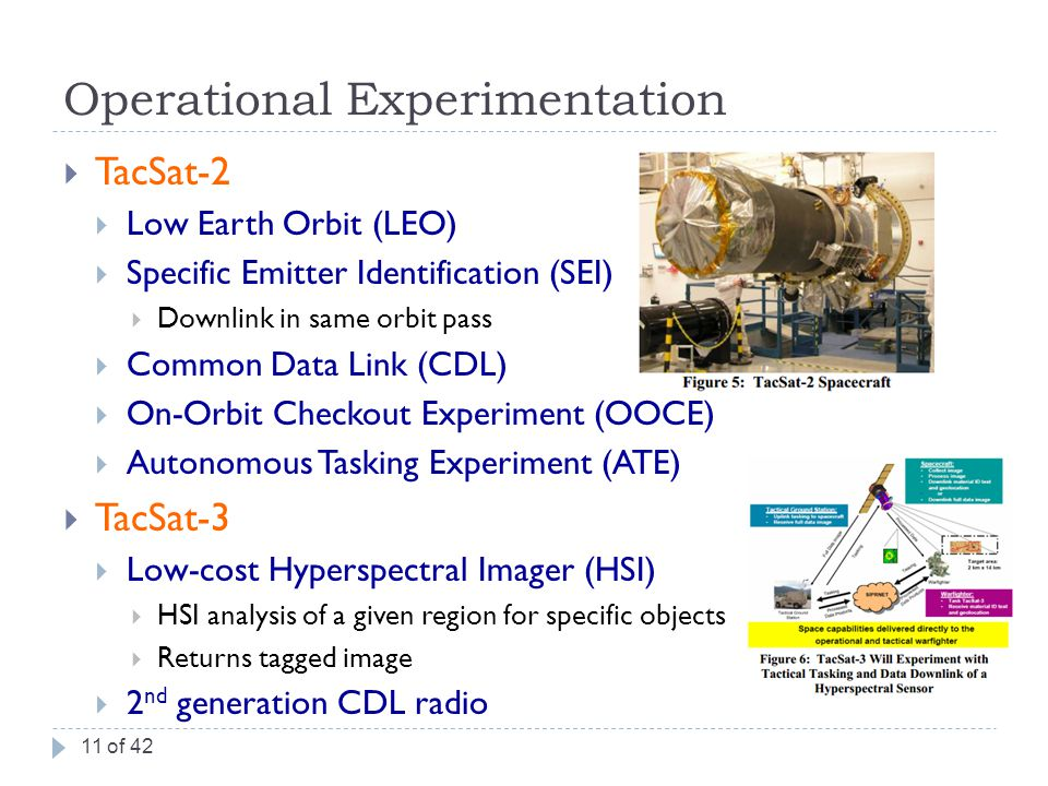 Operational Experimentation  TacSat-2  Low Earth Orbit (LEO)  Specific Emitter Identification (SEI)  Downlink in same orbit pass  Common Data Link (CDL)  On-Orbit Checkout Experiment (OOCE)  Autonomous Tasking Experiment (ATE)  TacSat-3  Low-cost Hyperspectral Imager (HSI)  HSI analysis of a given region for specific objects  Returns tagged image  2 nd generation CDL radio 11 of 42