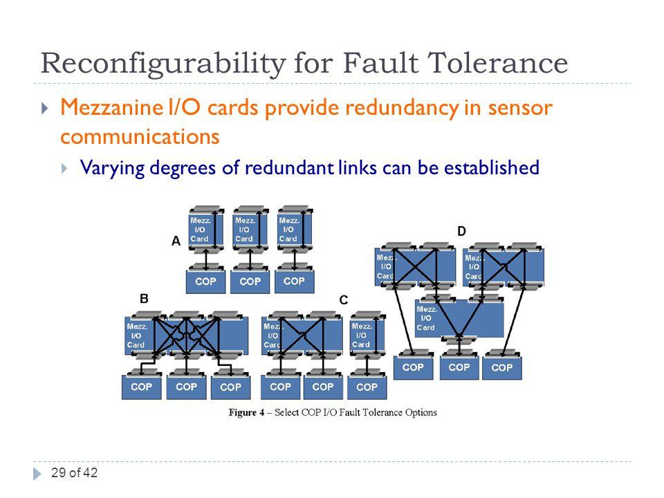 Reconfigurability for Fault Tolerance  Mezzanine I/O cards provide redundancy in sensor communications  Varying degrees of redundant links can be established 29 of 42