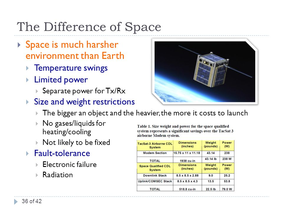 The Difference of Space  Space is much harsher environment than Earth  Temperature swings  Limited power  Separate power for Tx/Rx  Size and weight restrictions  The bigger an object and the heavier, the more it costs to launch  No gases/liquids for heating/cooling  Not likely to be fixed  Fault-tolerance  Electronic failure  Radiation 36 of 42