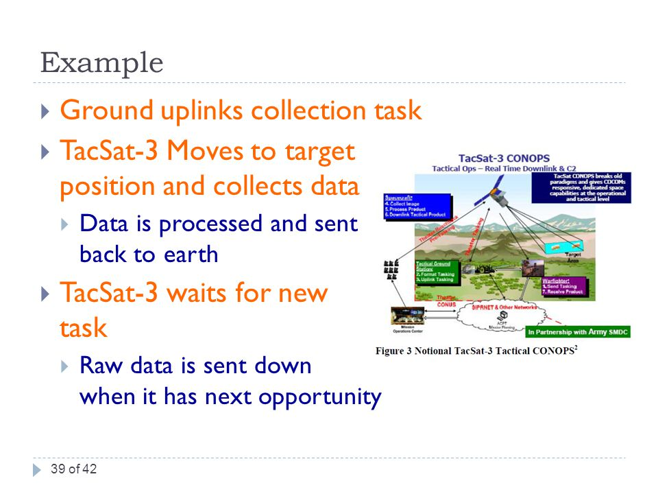 Example  Ground uplinks collection task  TacSat-3 Moves to target position and collects data  Data is processed and sent back to earth  TacSat-3 waits for new task  Raw data is sent down when it has next opportunity 39 of 42