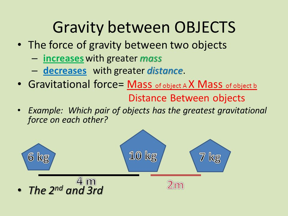 Gravity between OBJECTS The force of gravity between two objects mass – increases with greater mass distance – decreases with greater distance. Gravit