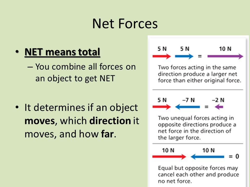Net Forces NET means total NET means total – You combine all forces on an object to get NET It determines if an object moves, which direction it moves