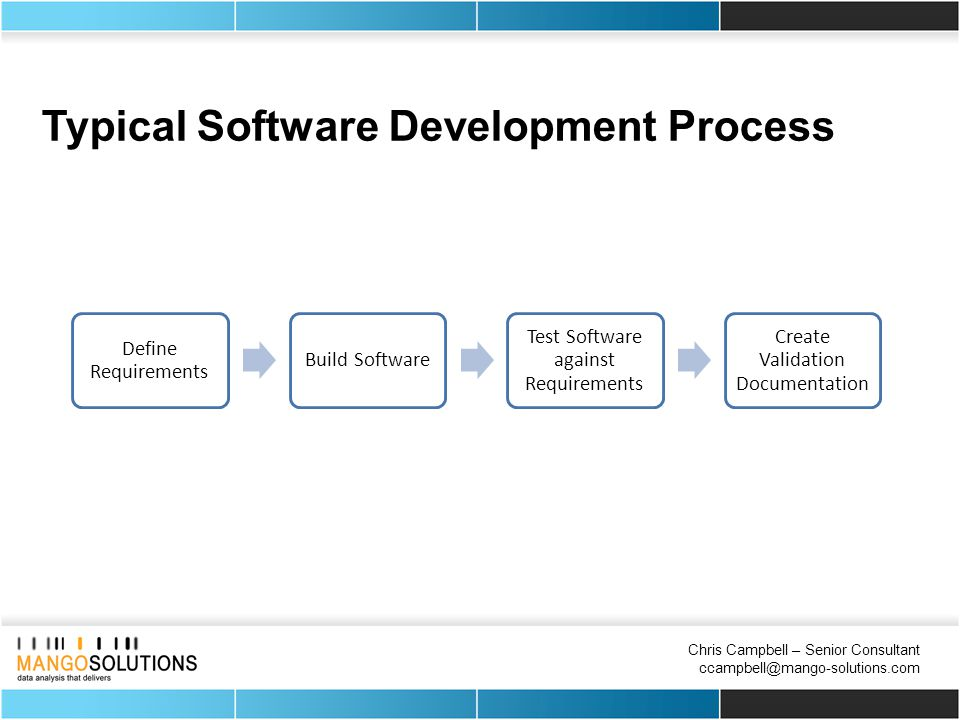Chris Campbell – Senior Consultant ccampbell@mango-solutions.com Typical Software Development Process Define Requirements Build Software Test Software against Requirements Create Validation Documentation