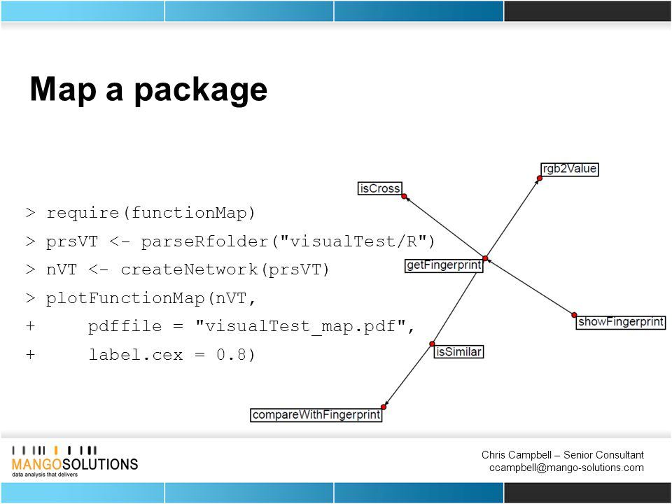 Chris Campbell – Senior Consultant ccampbell@mango-solutions.com Map a package > require(functionMap) > prsVT <- parseRfolder( visualTest/R ) > nVT <- createNetwork(prsVT) > plotFunctionMap(nVT, + pdffile = visualTest_map.pdf , + label.cex = 0.8)