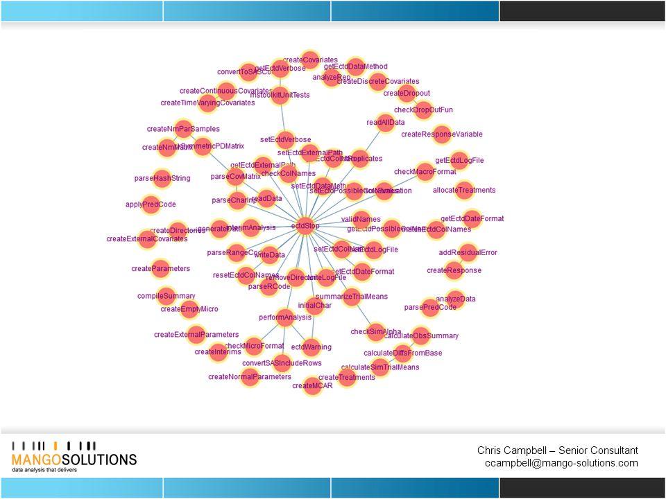 Chris Campbell – Senior Consultant ccampbell@mango-solutions.com