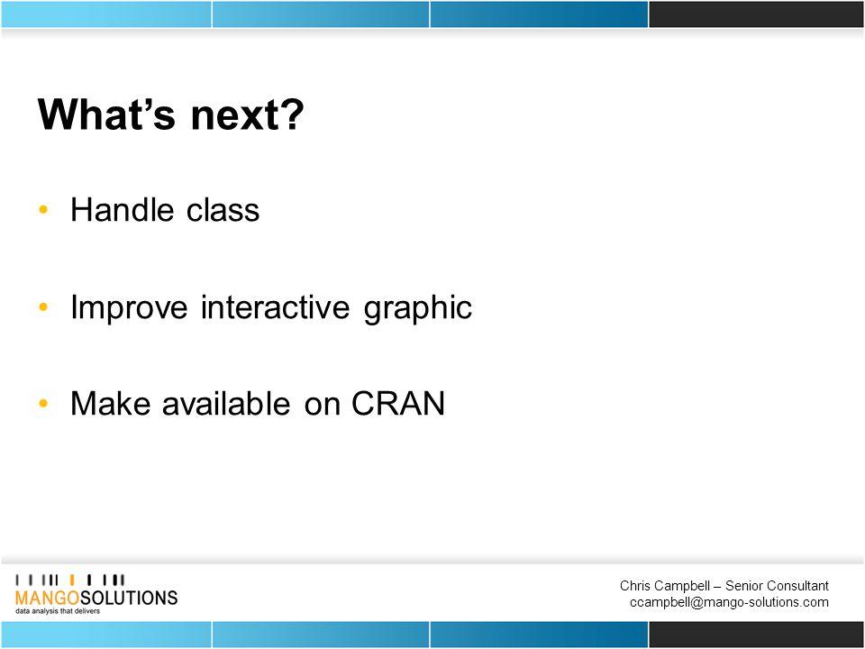 Chris Campbell – Senior Consultant ccampbell@mango-solutions.com What's next.