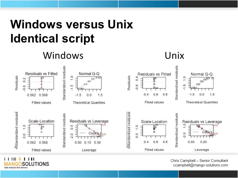 Chris Campbell – Senior Consultant ccampbell@mango-solutions.com Windows versus Unix Identical script WindowsUnix