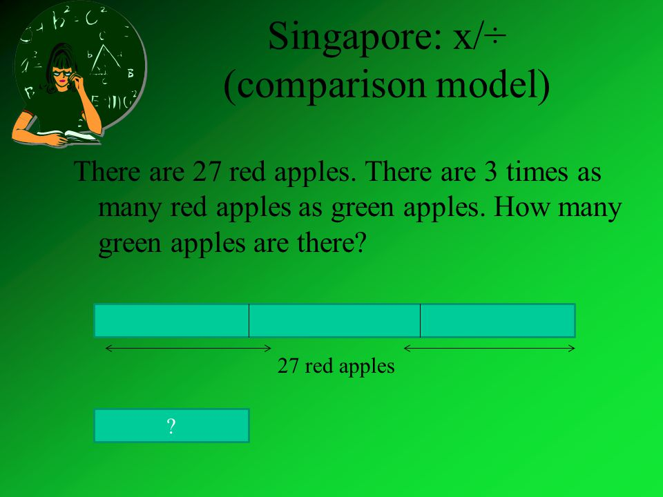 Singapore: x/÷ (comparison model) There are 27 red apples.