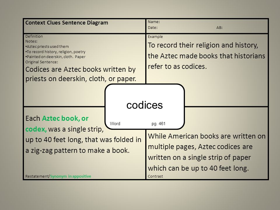 Context Clues Sentence Diagram Name: Date: AB: Definition Notes: Aztec priests used them To record history, religion, poetry Painted on deerskin, clot