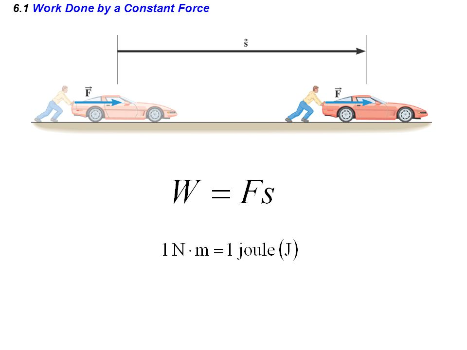 6.1 Work Done by a Constant Force