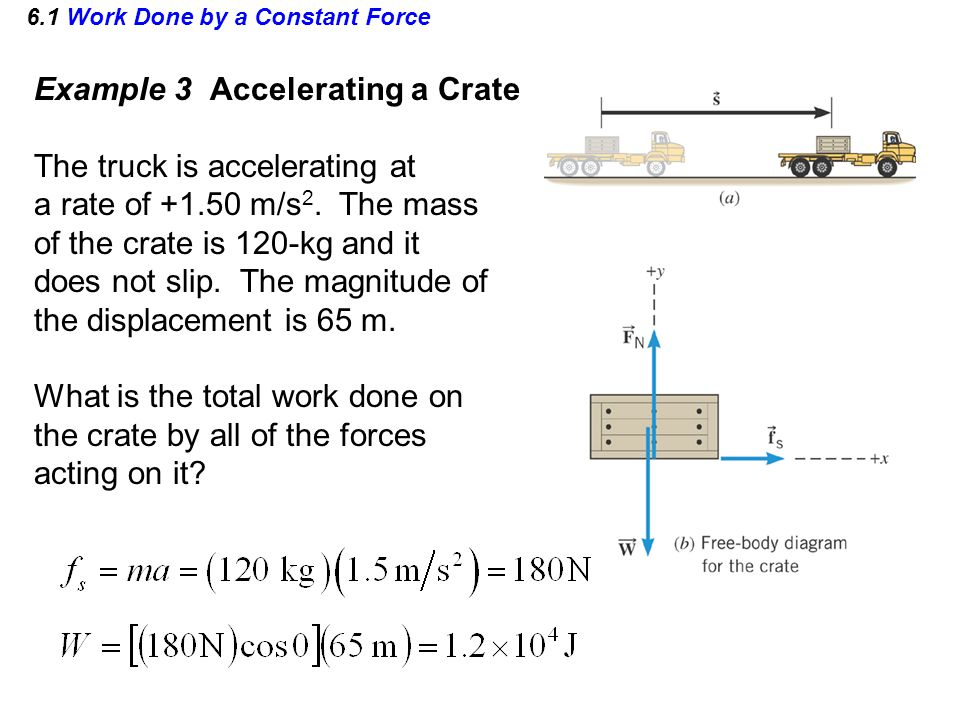 Example 3 Accelerating a Crate The truck is accelerating at a rate of +1.50 m/s 2. The mass of the crate is 120-kg and it does not slip. The magnitude