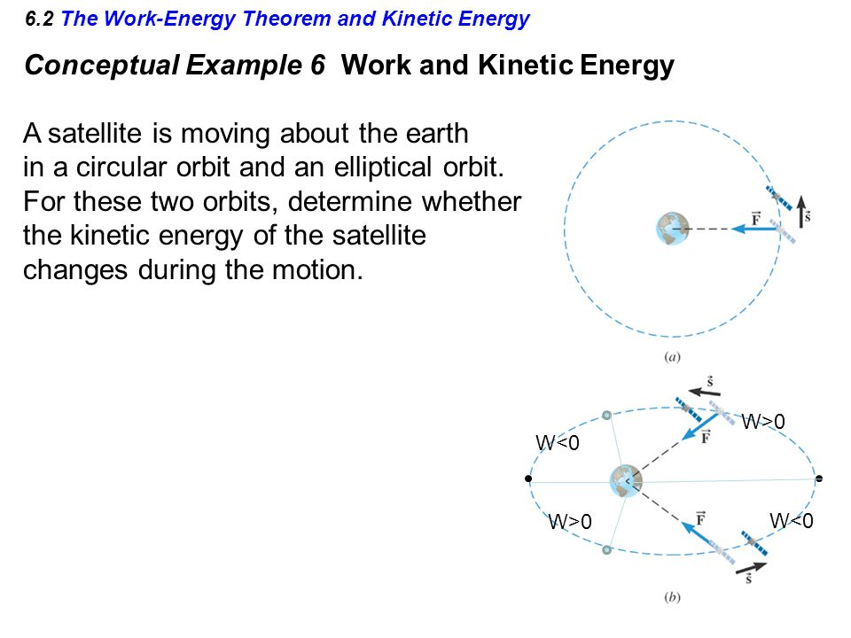 6.2 The Work-Energy Theorem and Kinetic Energy Conceptual Example 6 Work and Kinetic Energy A satellite is moving about the earth in a circular orbit