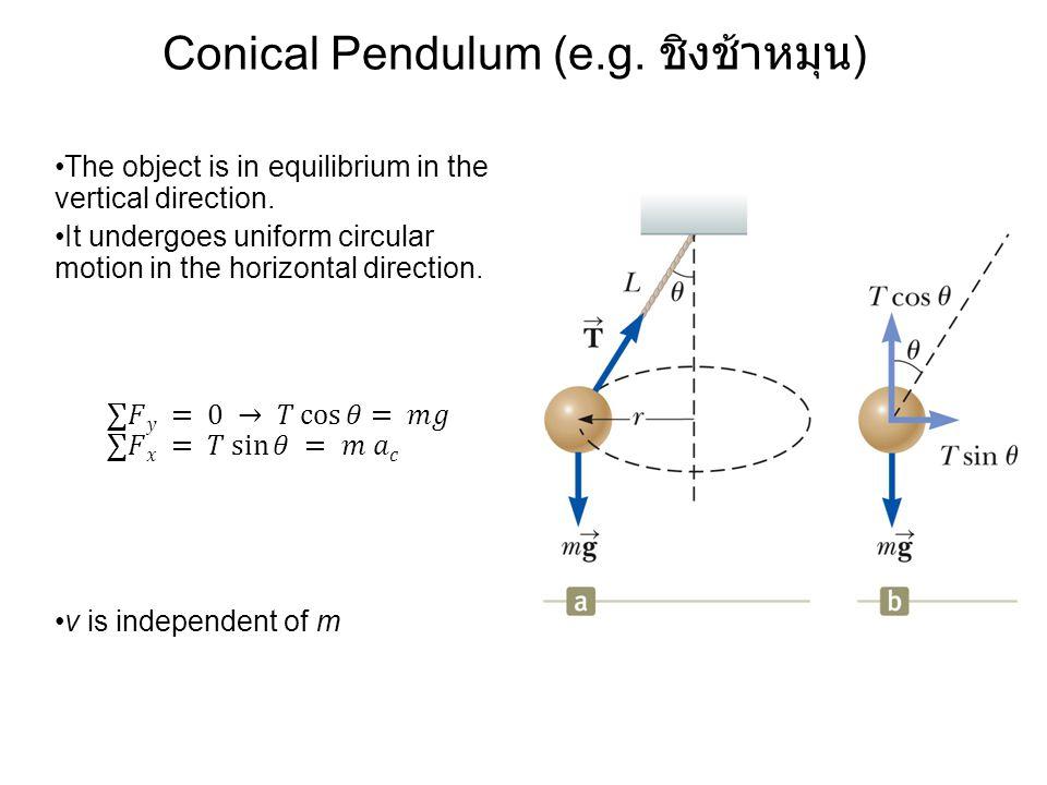 Conical Pendulum (e.g. ชิงช้าหมุน )