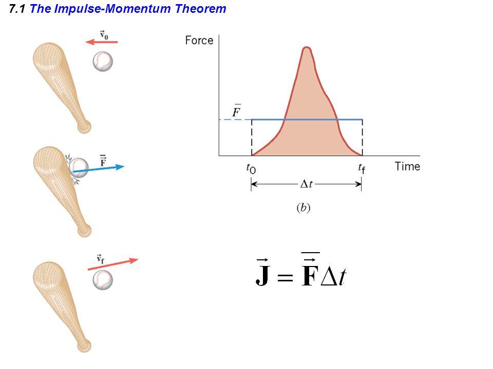 7.1 The Impulse-Momentum Theorem
