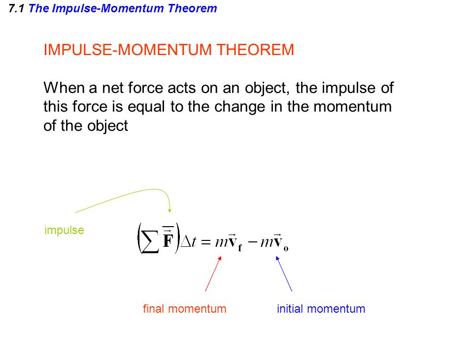 final momentuminitial momentum IMPULSE-MOMENTUM THEOREM When a net force acts on an object, the impulse of this force is equal to the change in the mo