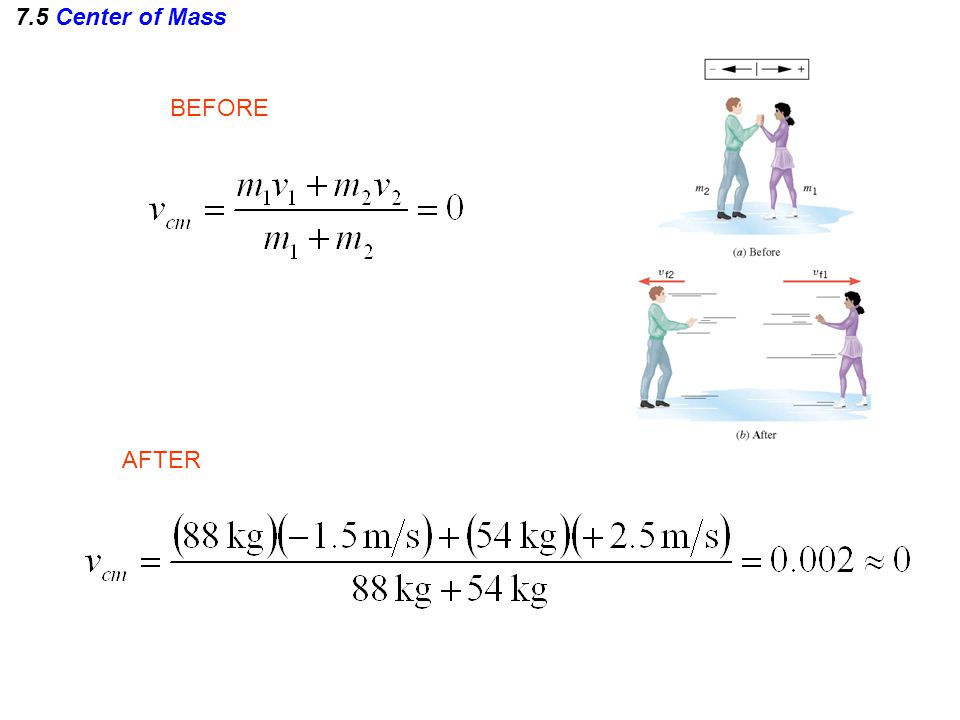 7.5 Center of Mass BEFORE AFTER