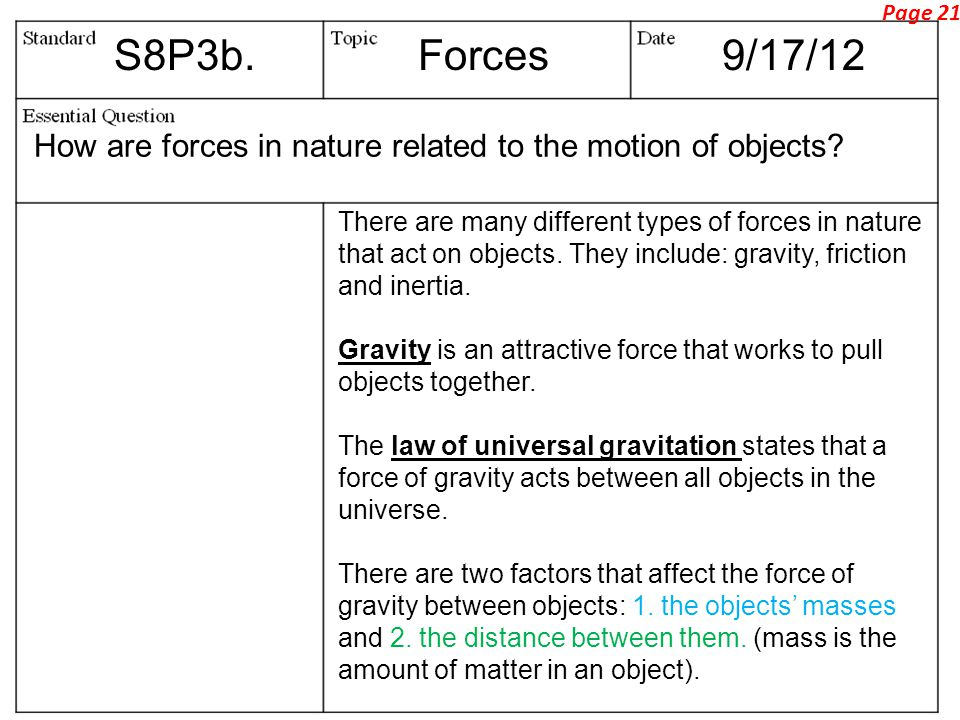 There are many different types of forces in nature that act on objects.