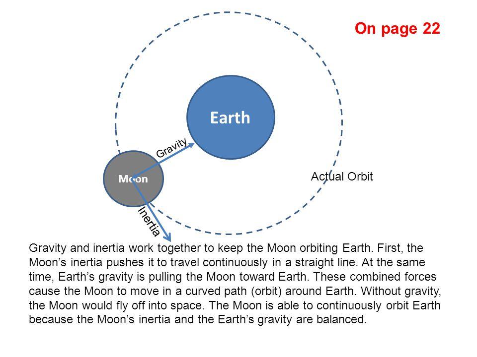 Moon Gravity Actual Orbit Inertia Earth Gravity and inertia work together to keep the Moon orbiting Earth.