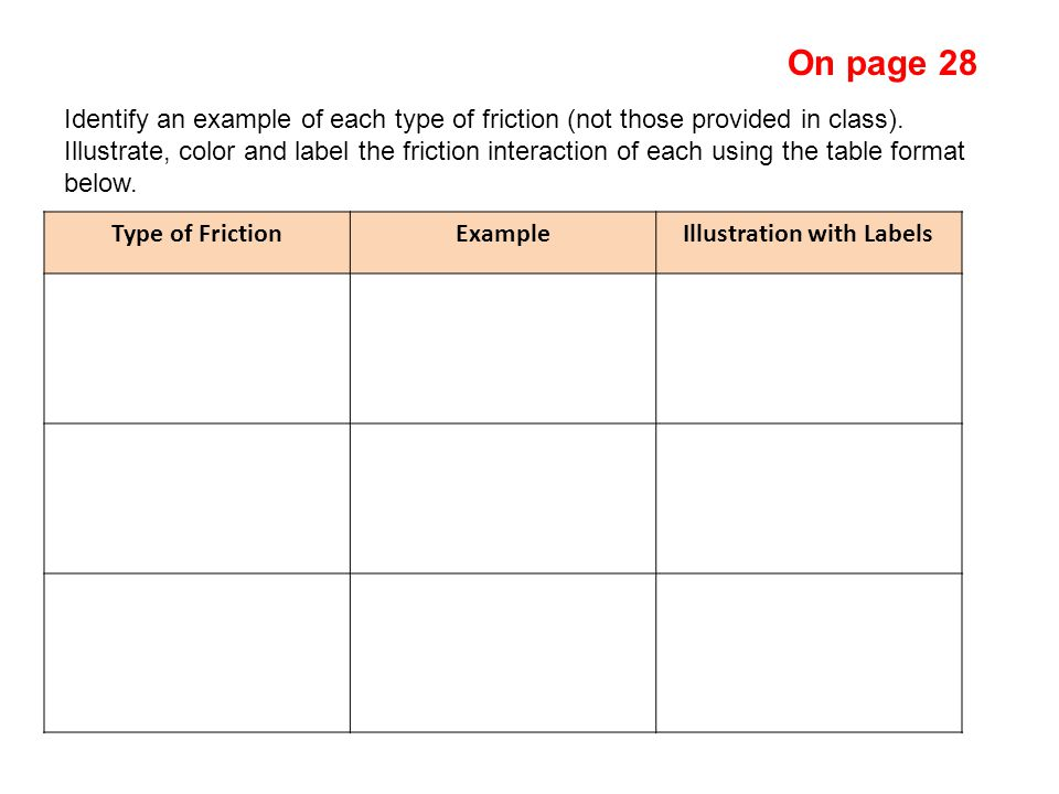 Identify an example of each type of friction (not those provided in class).