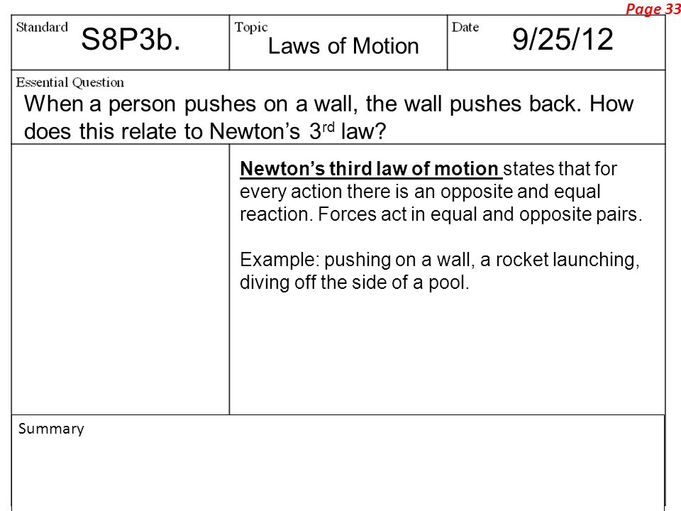S8P3b.9/25/12 When a person pushes on a wall, the wall pushes back.