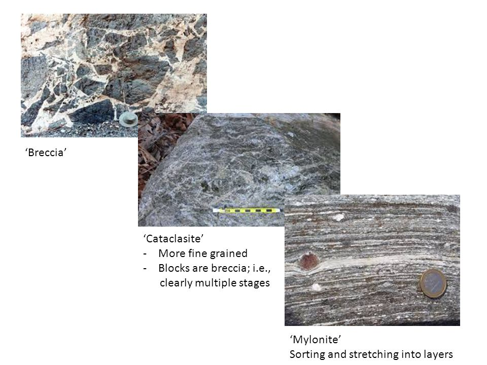 'Breccia' 'Cataclasite' -More fine grained -Blocks are breccia; i.e., clearly multiple stages 'Mylonite' Sorting and stretching into layers