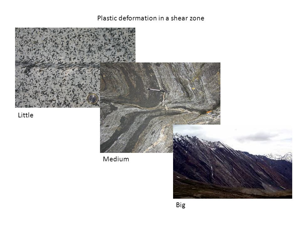 Plastic deformation in a shear zone Little Medium Big