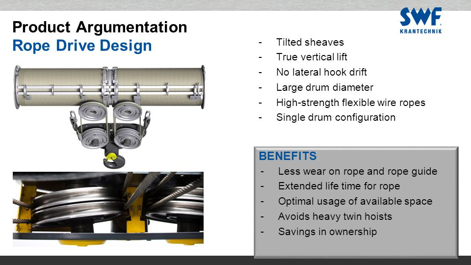 BENEFITS -Tilted sheaves -True vertical lift -No lateral hook drift -Large drum diameter -High-strength flexible wire ropes -Single drum configuration
