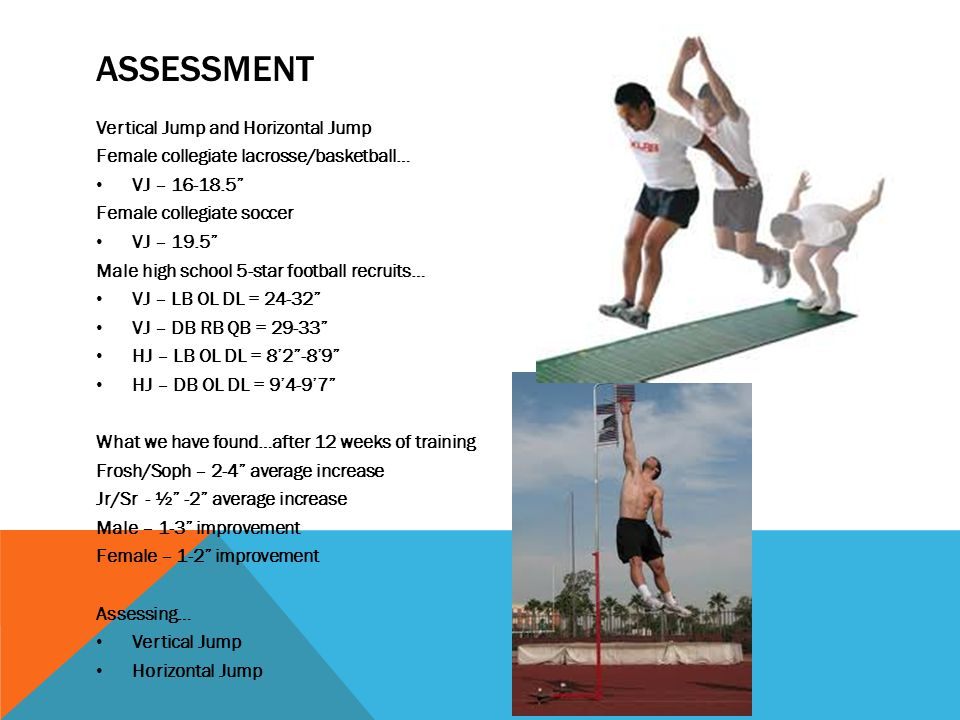 "ASSESSMENT Vertical Jump and Horizontal Jump Female collegiate lacrosse/basketball… VJ – 16-18.5"" Female collegiate soccer VJ – 19.5"" Male high school"