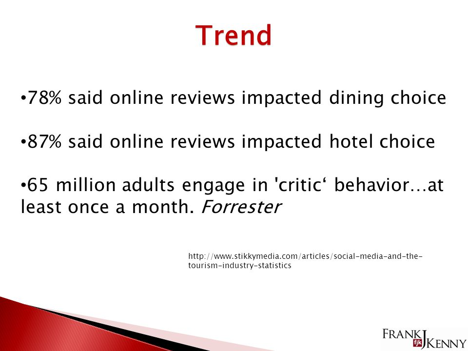 78% said online reviews impacted dining choice 87% said online reviews impacted hotel choice 65 million adults engage in critic' behavior…at least once a month.
