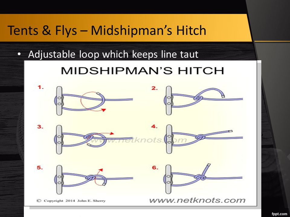Tents & Flys – Midshipman's Hitch Adjustable loop which keeps line taut