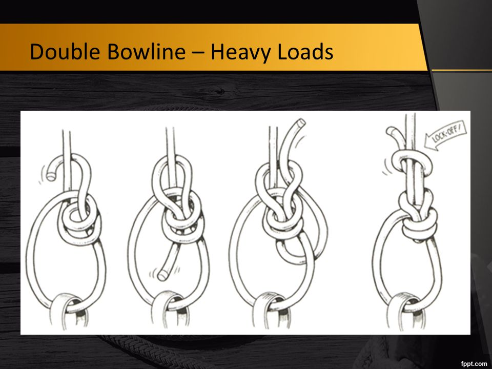Double Bowline – Heavy Loads