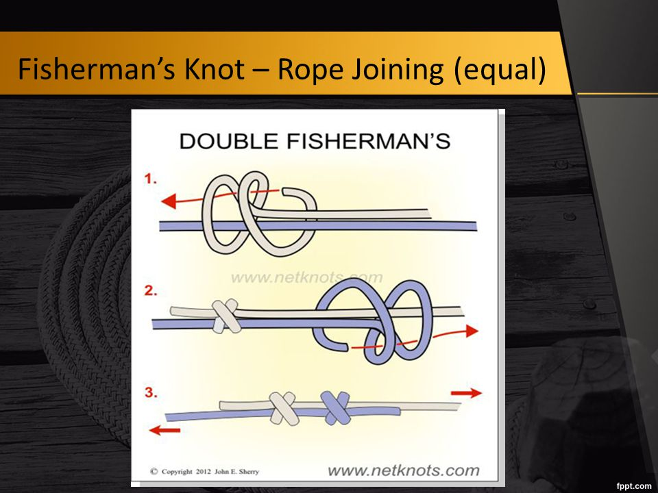 Fisherman's Knot – Rope Joining (equal)