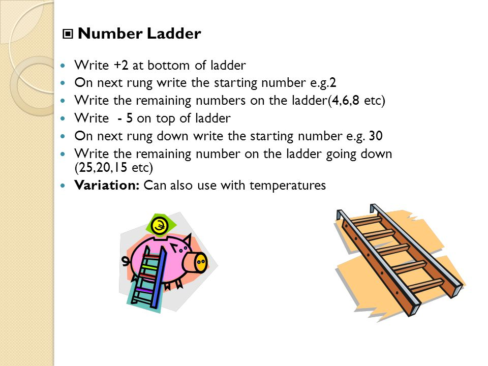 Number Ladder Write +2 at bottom of ladder On next rung write the starting number e.g.2 Write the remaining numbers on the ladder(4,6,8 etc) Write - 5 on top of ladder On next rung down write the starting number e.g.