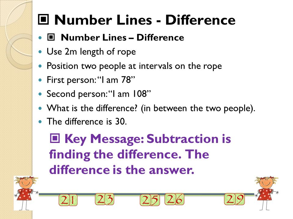 Number Lines – Difference Use 2m length of rope Position two people at intervals on the rope First person: I am 78 Second person: I am 108 What is the difference.