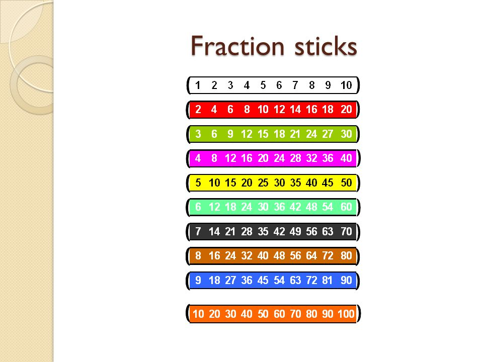 Fraction sticks