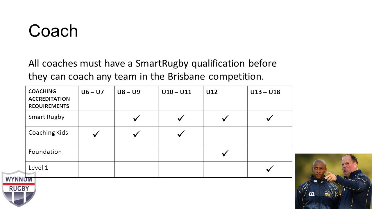 Coach All coaches must have a SmartRugby qualification before they can coach any team in the Brisbane competition.