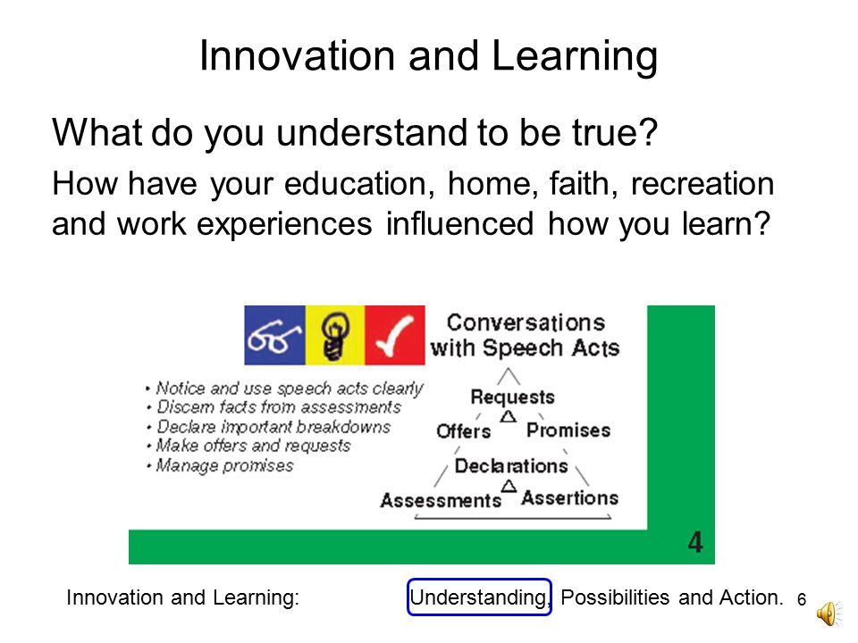 Innovation and Learning What is innovation. What is learning.